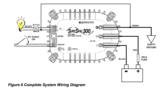morningstar inverter wiring r pod owners forum