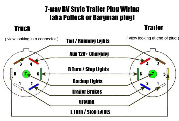 check trailer wiring message
