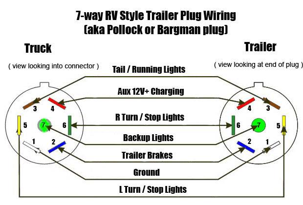 dump trailer remote wiring diagram dump image wiring diagram pj trailers remote cord wiring diagram pj on dump trailer remote wiring diagram